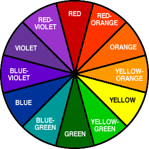Color Divination Divination Lessons Every dragon has three colors: color divination divination lessons